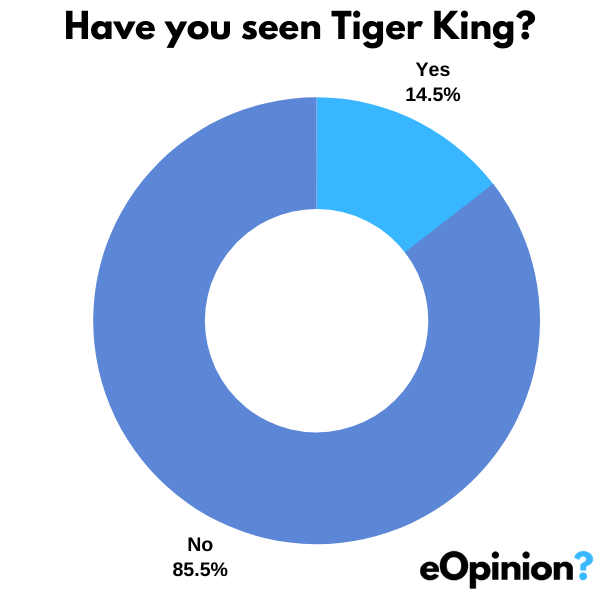 Have you seen Tiger King? | eOpinion