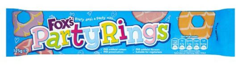 Party Rings | eOpinion