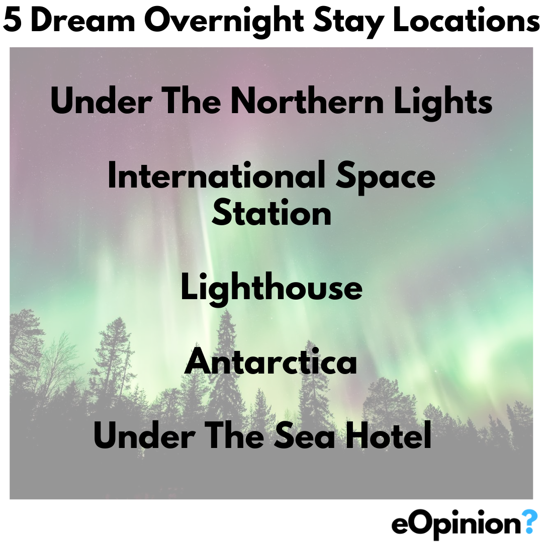 5 dream overnight stay locations | eOpinion.org | eOpinion.org