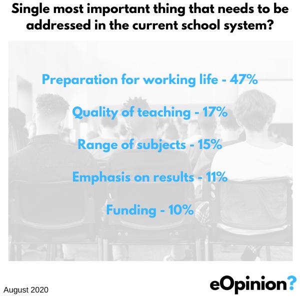 School | eOpinion.org