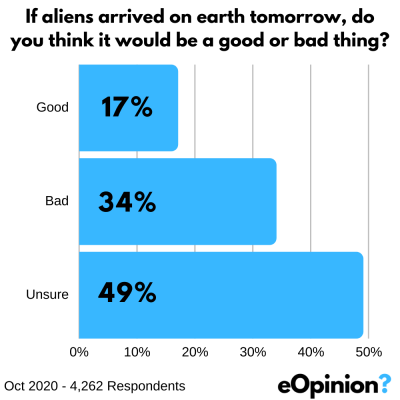 The Daily eOpinion | 21st October 2020