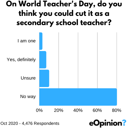 The Daily eOpinion | 6th October 2020
