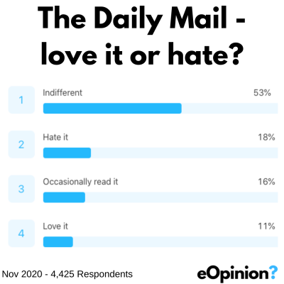 The Daily eOpinion | 17th November 2020