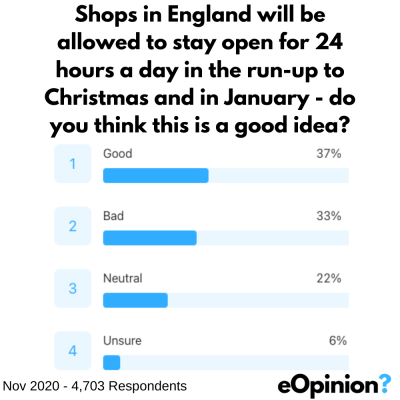 The Daily eOpinion | 1st December 2020