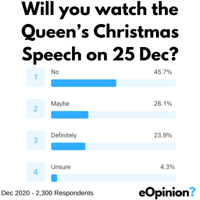 The Daily eOpinion | 21st December 2020