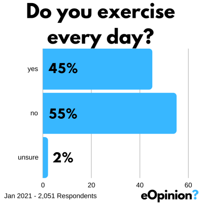 The Daily eOpinion | 11th January 2021