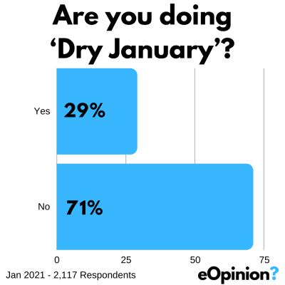 The Daily eOpinion | 4th January 2021