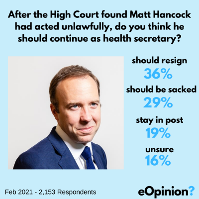 The Daily eOpinion | 24th February 2021