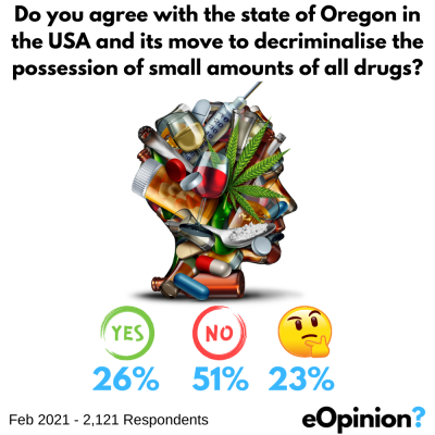 The Daily eOpinion | 3rd February 2021