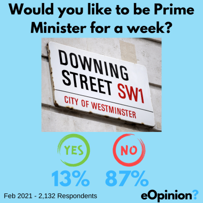 The Daily eOpinion | 16th February 2021
