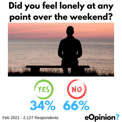 The Daily eOpinion | 9th February 2021