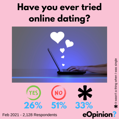 The Daily eOpinion | 12th February 2021
