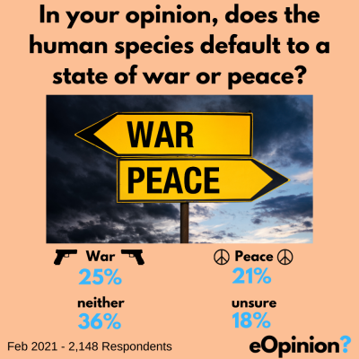 The Daily eOpinion | 18th February 2021