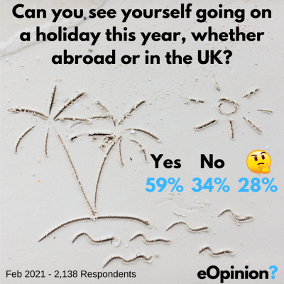 The Daily eOpinion | 15th February 2021