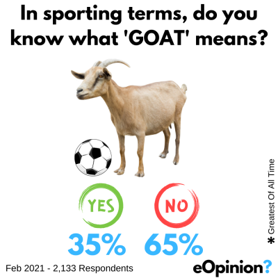 The Daily eOpinion | 10th February 2021