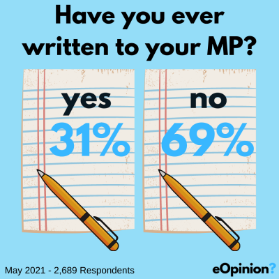 The Daily eOpinion | 7th May 2021