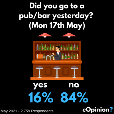 The Daily eOpinion | 19th May 2021