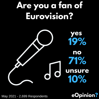 The Daily eOpinion | 11th May 2021