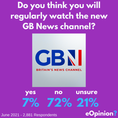 The Daily eOpinion | 15th June 2021