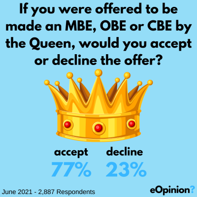 The Daily eOpinion | 16th June 2021