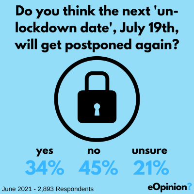 The Daily eOpinion | 17th June 2021