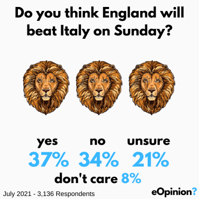 The Daily eOpinion | 9th July 2021