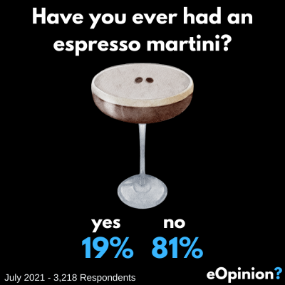 The Daily eOpinion | 27th July 2021