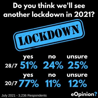 The Daily eOpinion | 29th July 2021
