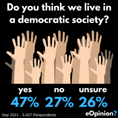 The Daily eOpinion | 15th September 2021