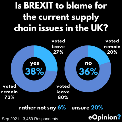 The Daily eOpinion   28th September 2021